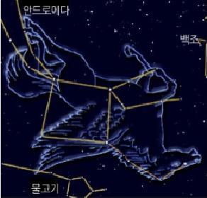 www.hwangryong.com ペガスス座を構成する四角形が「秋の... 【秋の星座】空気